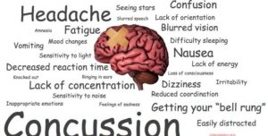 Can Concussion Pain Travel